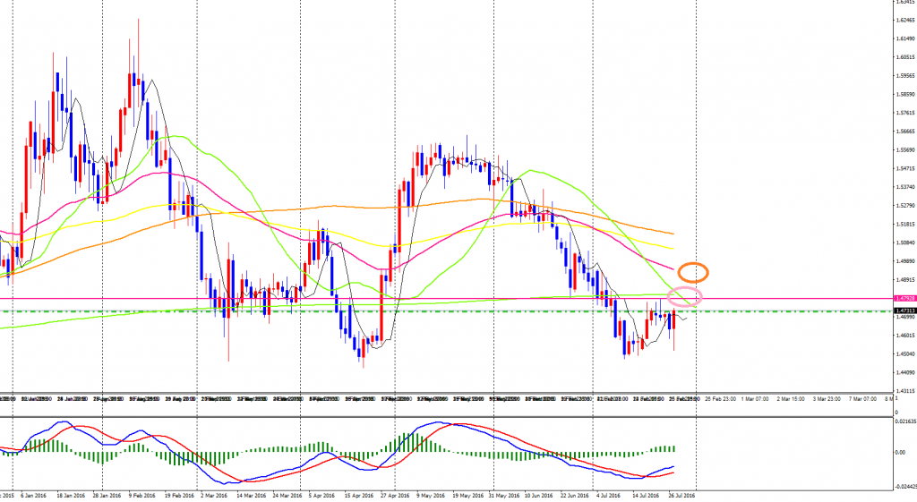 EURAUD-cdDaily