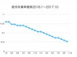 スクリーンショット 2017-12-01 19.52.01